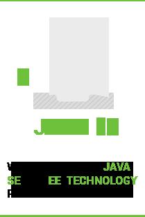Custom Development - Java » iTree